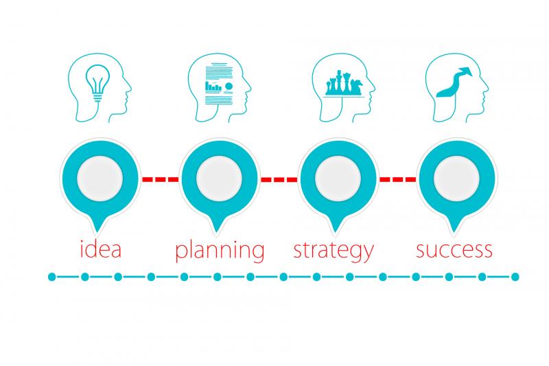 perfiles de cuatro cabezas con diferentes contenidos: idea, planificación, estrategia y éxito